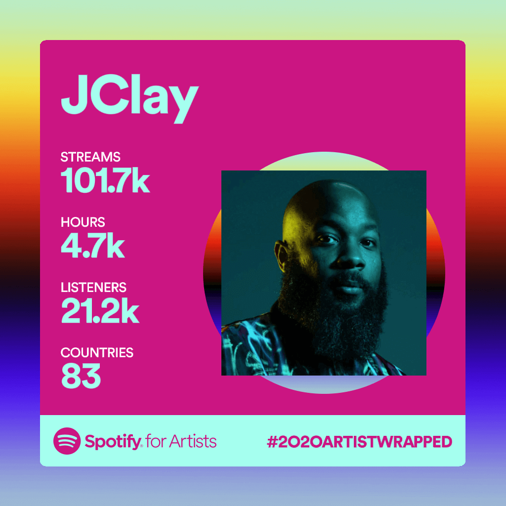 JClay 2020 Spotify Wrapped Numbers